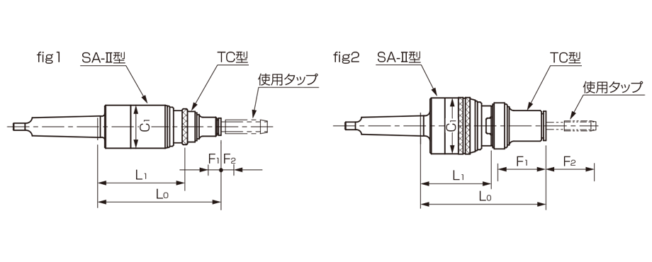 MT-SA-Ⅱ型