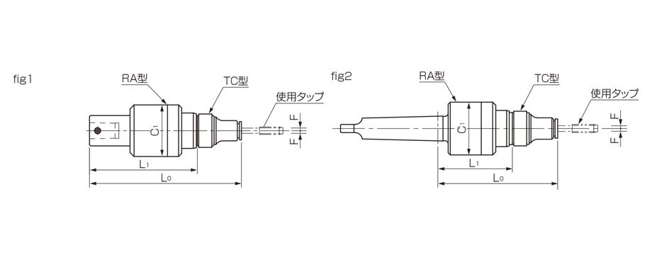 MT/JT-RA型